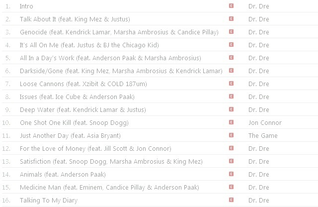 dr-dre-compton-the-soundtrack-back